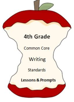 List of common application essay prompts